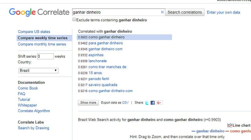 pesquisa com google correlations
