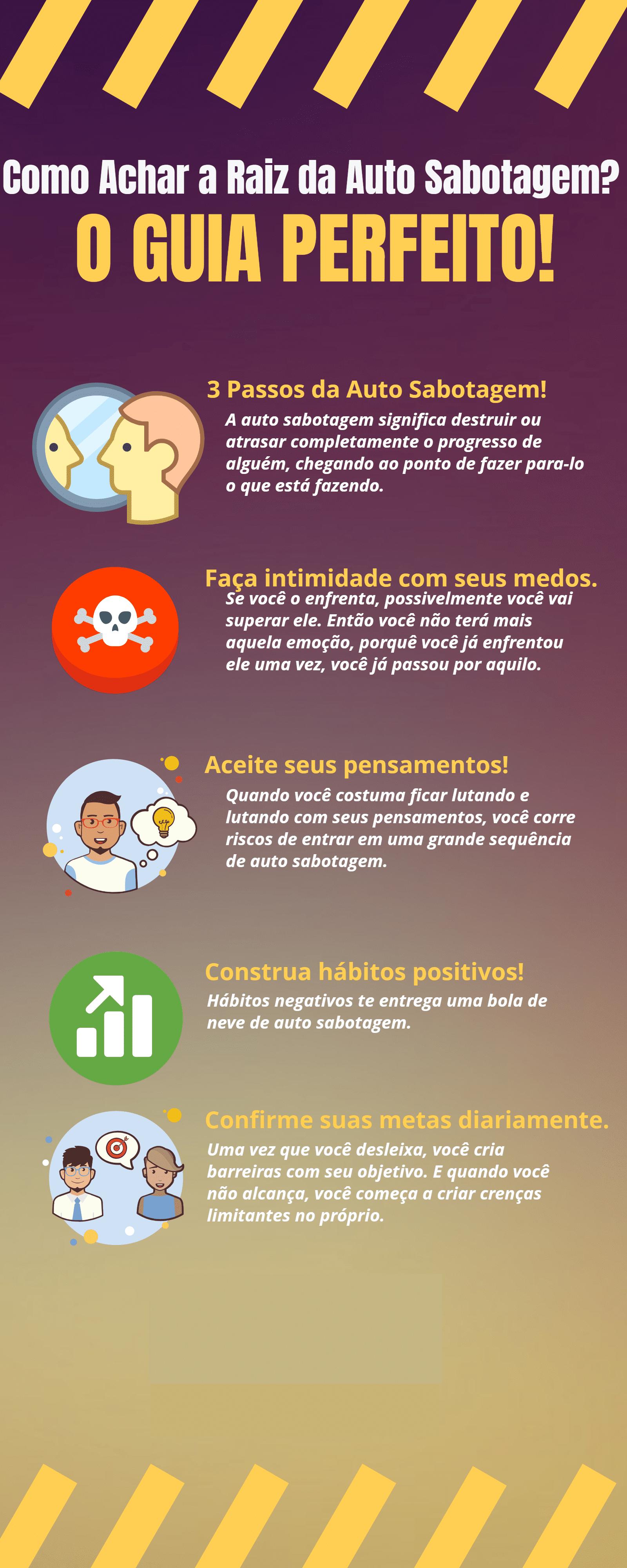 infográfico sobre auto-sabotagem