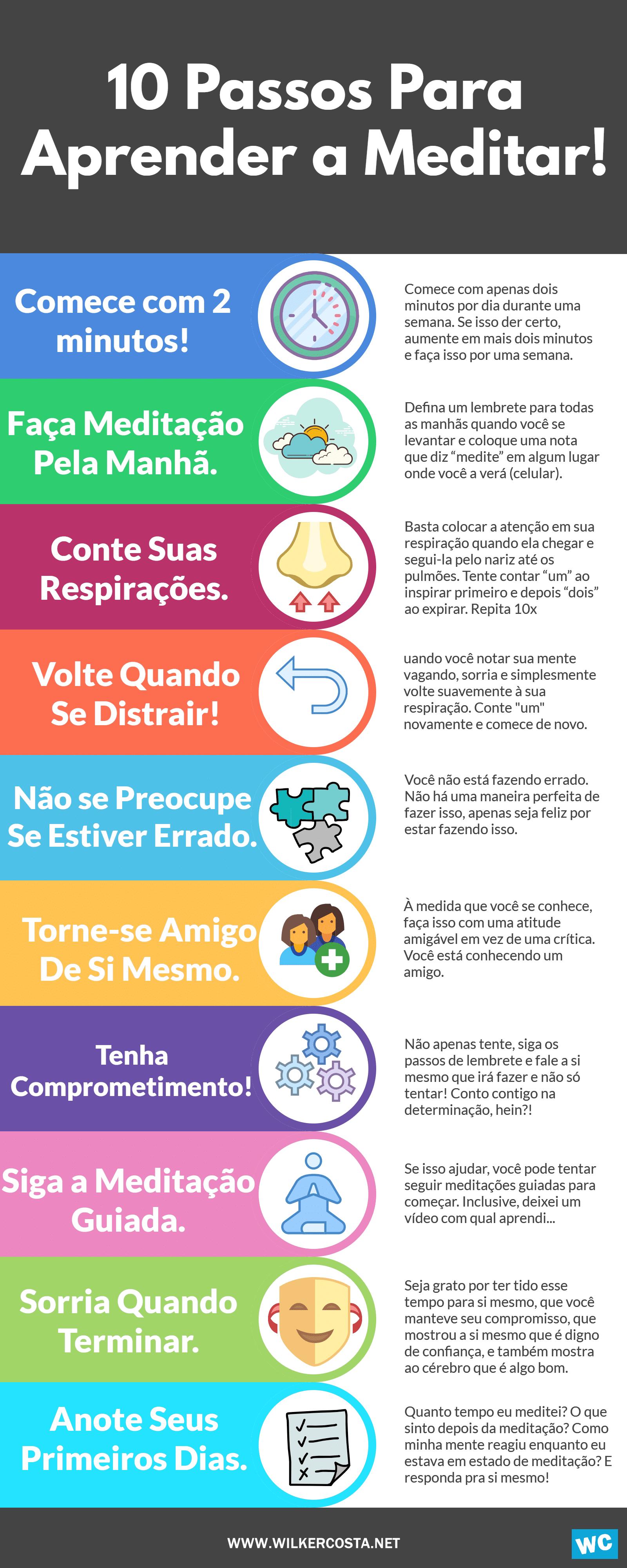 infográfico sobre meditação