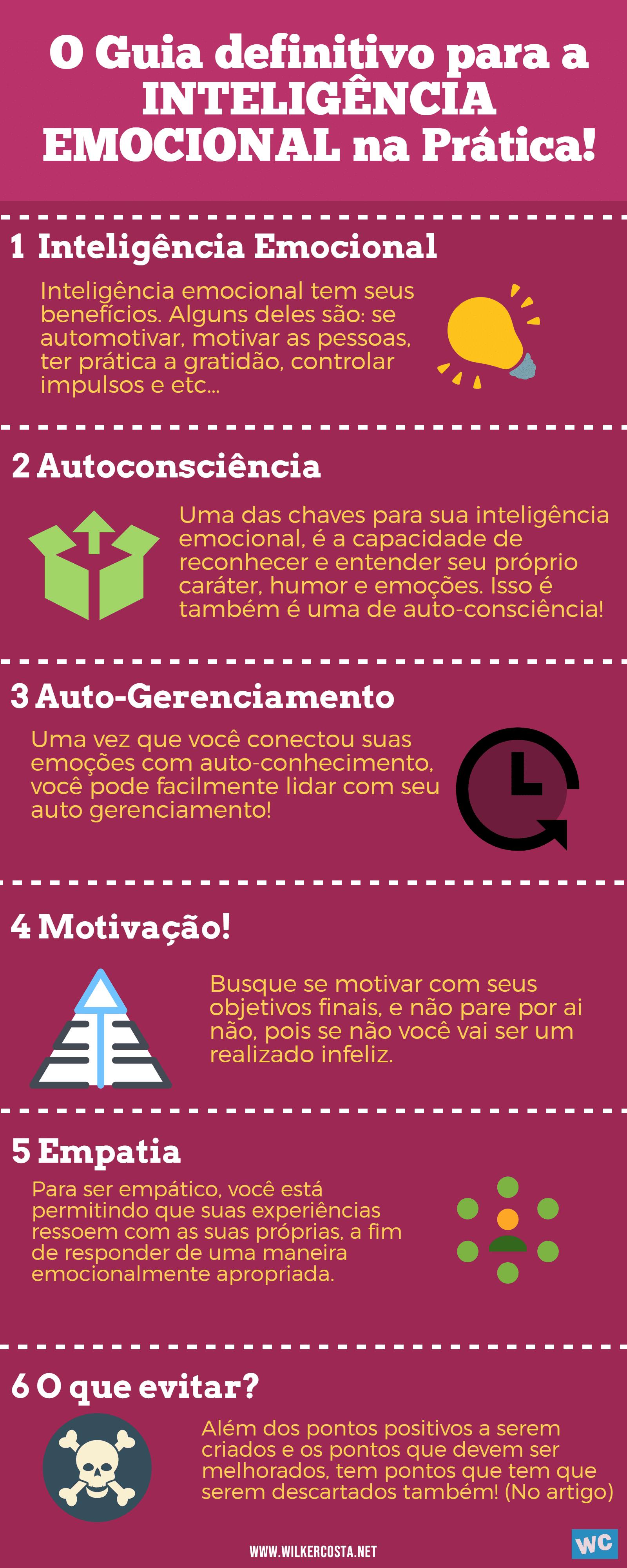 infografico inteligência emocional