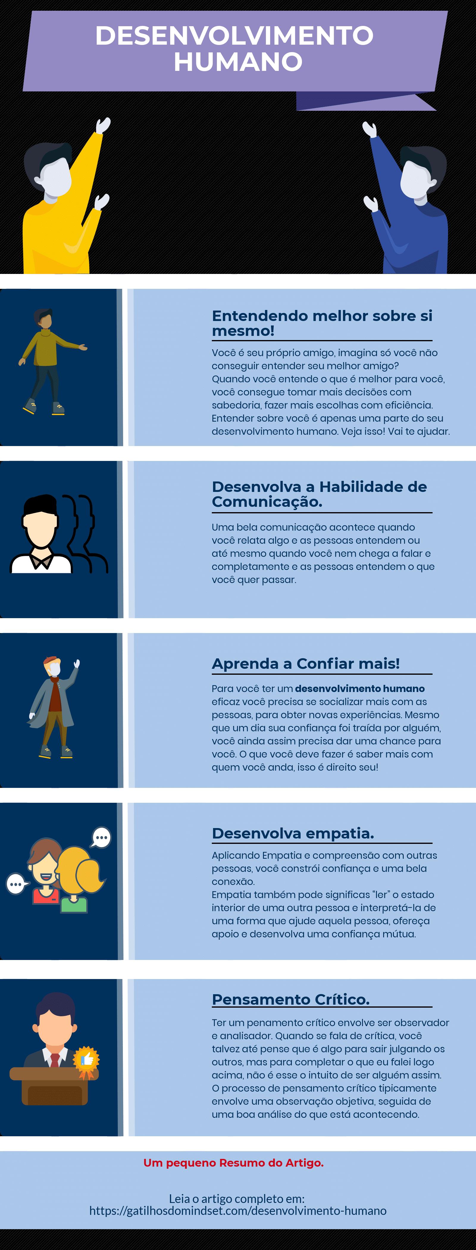 infografico sobre desenvolvimento humano