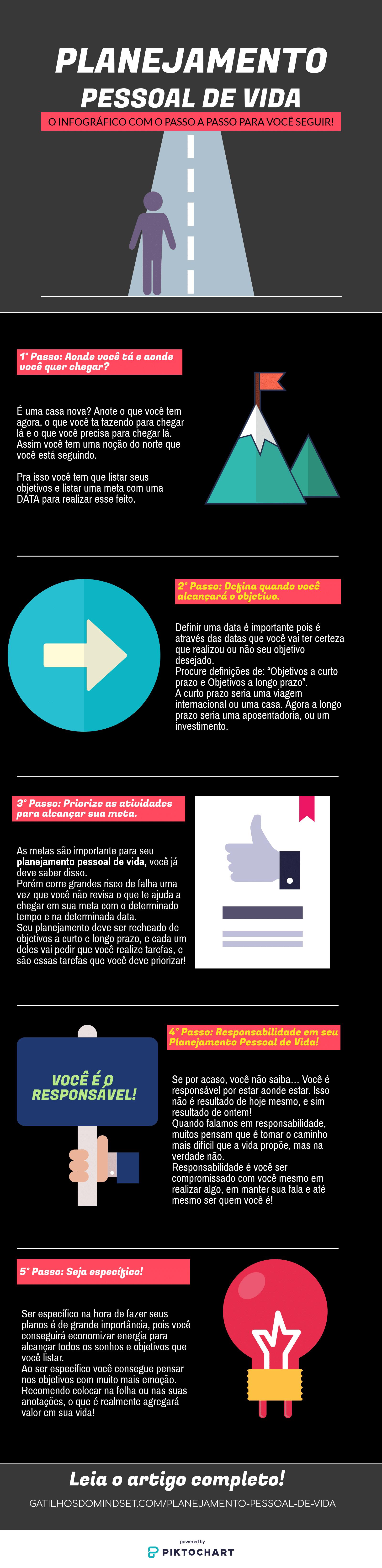 infografico sobre planejamento pessoal de vida